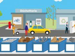 Fermeture des déchetteries