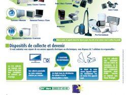Collecte des déchets D3E